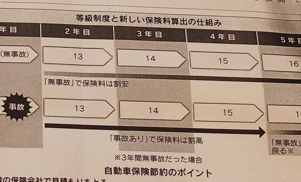 jikohokenryou001